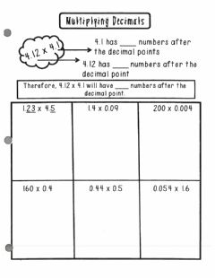 Interactive worksheet Multiplying Decimals Notes