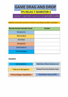 Interactive worksheet Game drag and drop Bentuk-bentuk Interaksi Sosial