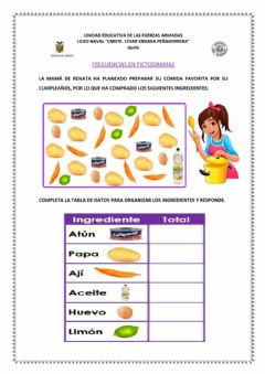 Interactive worksheet Frecuencias en pictogramas