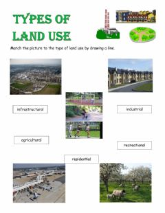 Interactive worksheet Types of Land Use