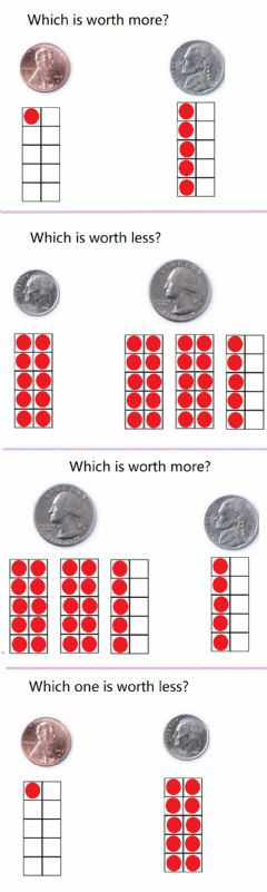 Interactive worksheet Coin Less-more