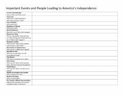 Interactive worksheet Important Events and People Leading to America's Independence