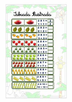 Interactive worksheet Tabuada de multiplicação do 2