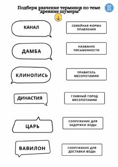 Interactive worksheet Шумеры