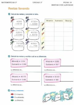 Interactive worksheet Restas