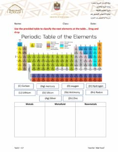 Ficha interactiva Elements classification