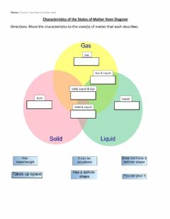 Interactive worksheet Characteristics of States of Matter