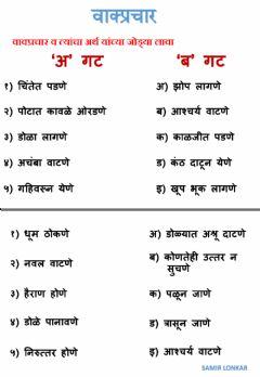 Interactive worksheet वाक्यप्रचार