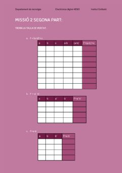 Interactive worksheet electronica digital addicional