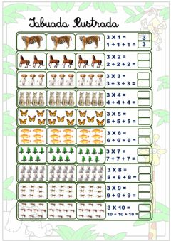 Interactive worksheet Tabuada de multiplicação do 3