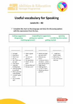 Ficha interactiva Useful expressions for Speaking discussion - Levels B1 - B2