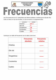Interactive worksheet Frecuencia absoluta y relativa 4º grado