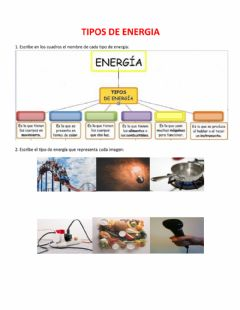 Interactive worksheet Tipos de energia