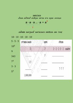Interactive worksheet טבלה לתרגול חזקות