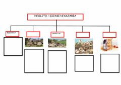 Interactive worksheet Neolito