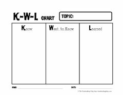 Interactive worksheet kwl compare and order whole numbers