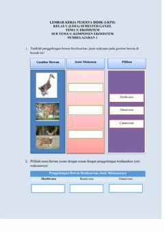 Interactive worksheet Ekosistem