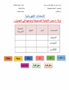 Interactive worksheet الشحنات