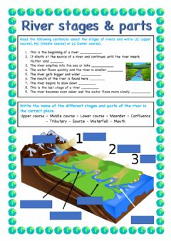 Interactive worksheet Stages and parts of a river