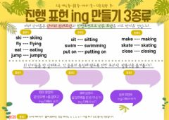 Interactive worksheet 10단원 현재진행