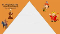 Interactive worksheet Feudalisme