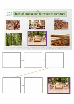 Interactive worksheet Furniture Chain of Production