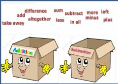 Interactive worksheet Add and subtract