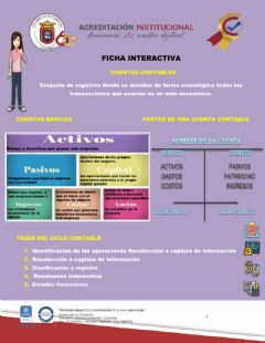 Interactive worksheet Ficha interactiva