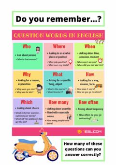 Ficha interactiva Question words in English