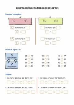 Interactive worksheet Comparación de dos cifras