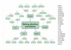 Interactive worksheet Word formation - Adjectives and Adverbs