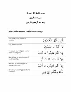 Interactive worksheet Surat Al Kafroon