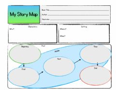 Interactive worksheet My Story Map