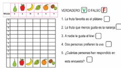 Interactive worksheet Interpretación de Gráficas