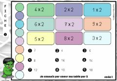 Interactive worksheet Magnet- Table par 2 - Fiche 1 (Pat-in&moi)