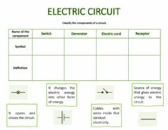 Ficha interactiva Components of electric circuits