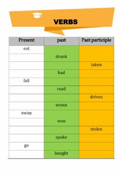 Interactive worksheet Past and past participle of verbs