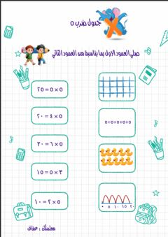 Interactive worksheet جدول ضرب ٥