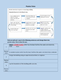 Interactive worksheet Passive voice - process writing