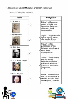 Interactive worksheet 1.2 Pengertian Sejarah