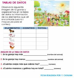 Interactive worksheet Tablas de datos