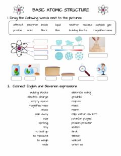 Interactive worksheet Basic Atomic Structure