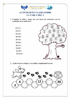 Interactive worksheet Tabla de multiplicar del 2