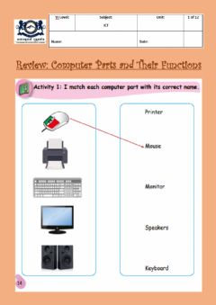 Ficha interactiva Review: Computer Parts and Their Functions