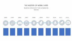 Interactive worksheet Time line: The history of mobile apps