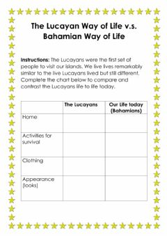 Interactive worksheet Comparing the lucayans