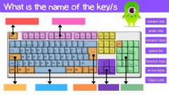 Interactive worksheet Wk 11 L1: Keys and Keyboard