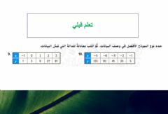 Interactive worksheet تقييم 10