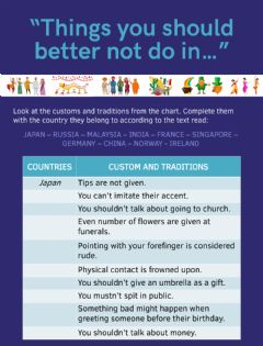 Interactive worksheet Unit 4: Customs and traditions all over the world - Lesson 2