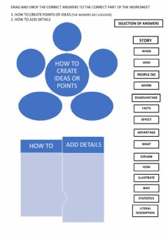 Interactive worksheet Creating points or ideas for writing